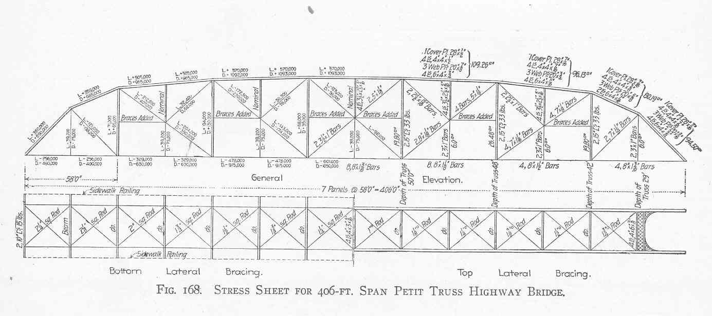 Truss Bridge Plans And Parts Warren Diagram Component Inside
